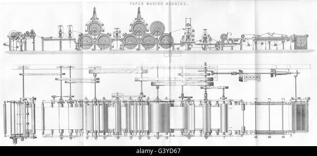 Engineering: Paper Making Machine, Antique Print 1800 Stock Photo ...