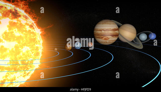 solar system orbits 3d - photo #35